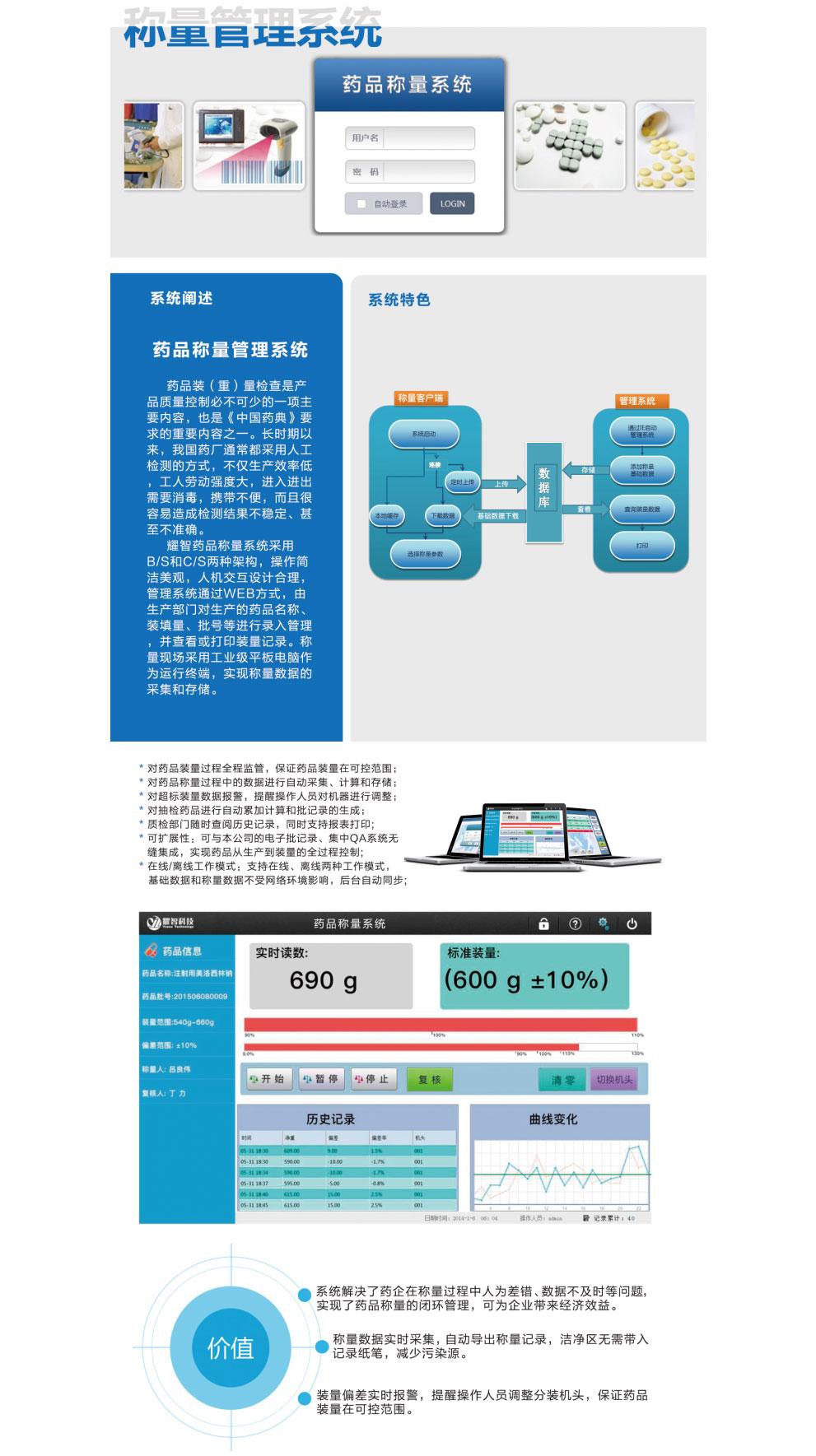 称量系统1.jpg